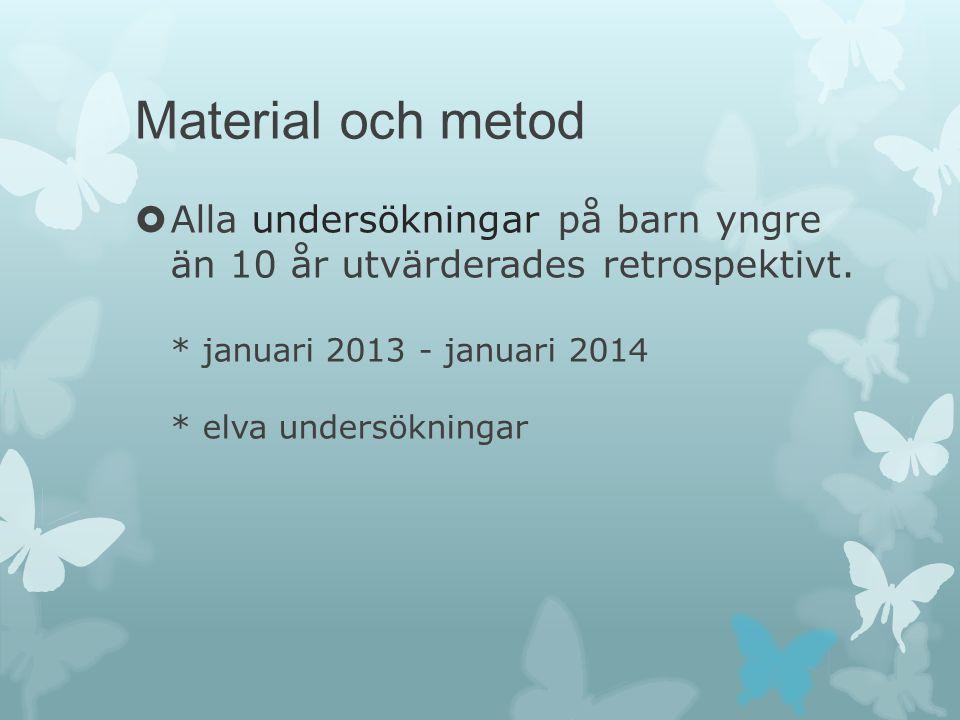 Material och metod