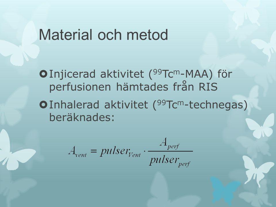Material och metod Injicerad aktivitet (99Tcm-MAA) för perfusionen hämtades från RIS.