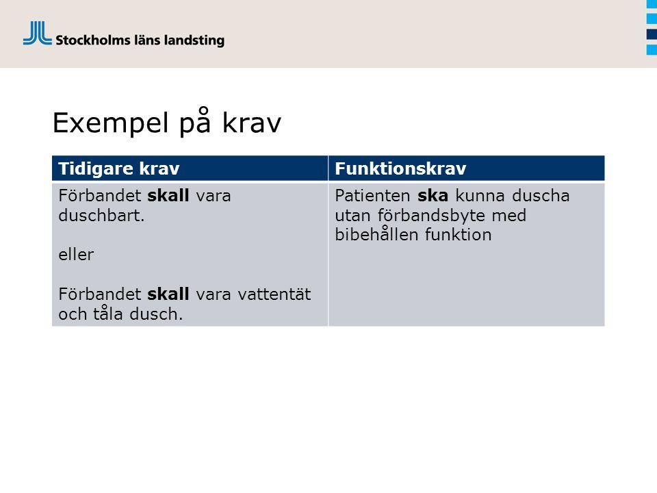 Exempel på krav Tidigare krav Funktionskrav