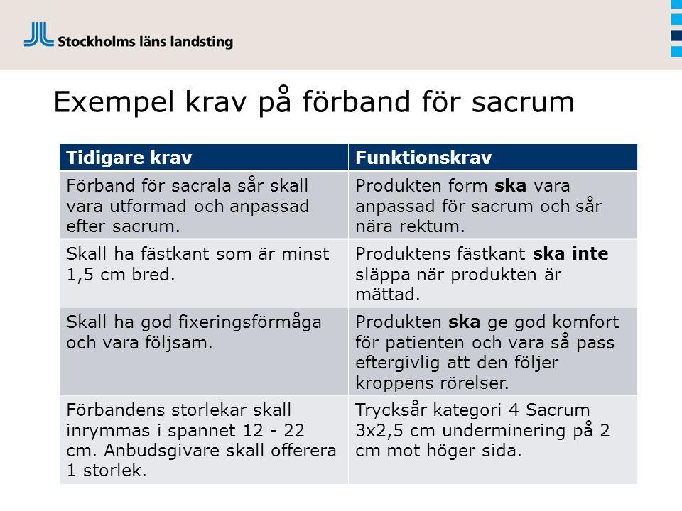 Exempel krav på förband för sacrum