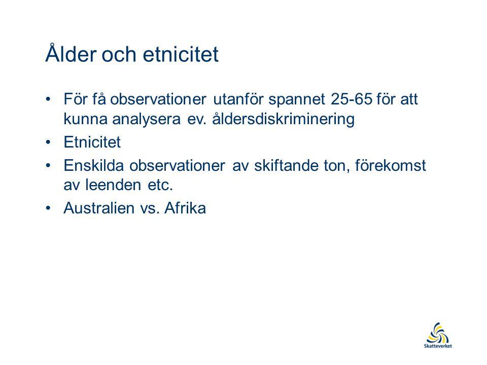 Ålder och etnicitet För få observationer utanför spannet 25-65 för att kunna analysera ev. åldersdiskriminering.