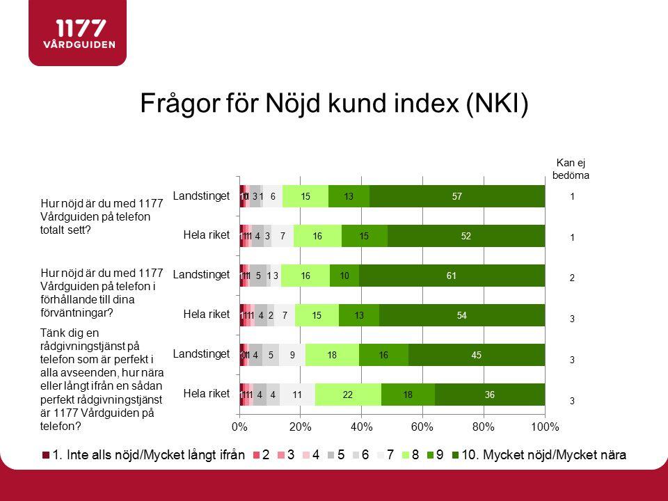 Frågor för Nöjd kund index (NKI)