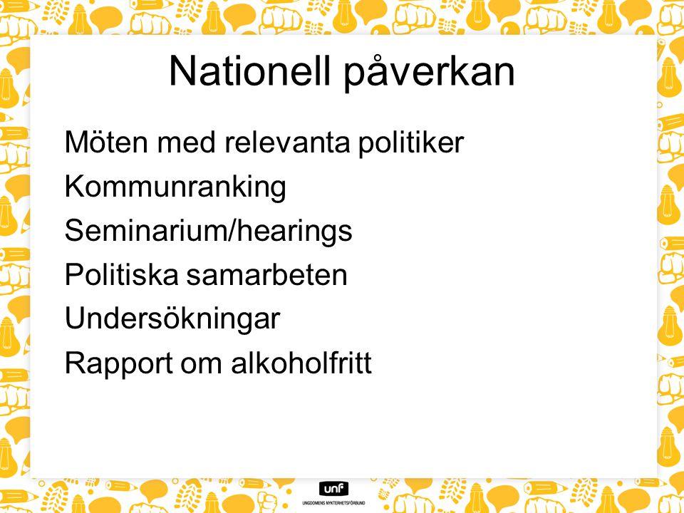 Nationell påverkan Möten med relevanta politiker Kommunranking Seminarium/hearings Politiska samarbeten Undersökningar Rapport om alkoholfritt