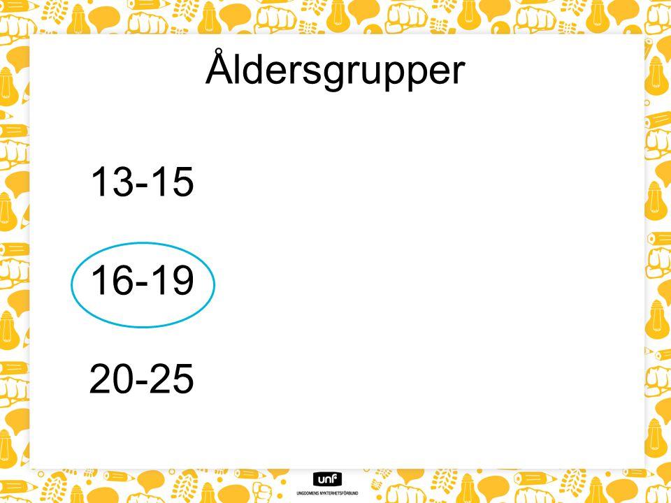 Åldersgrupper 13-15. 16-19. 20-25.