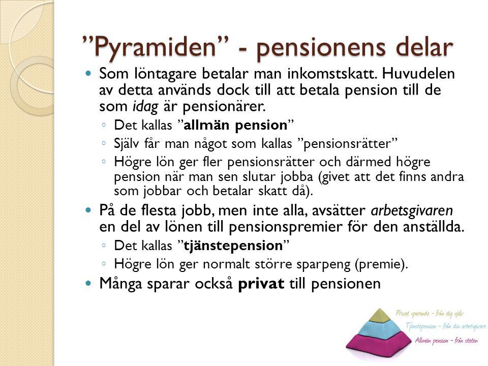 Pyramiden - pensionens delar