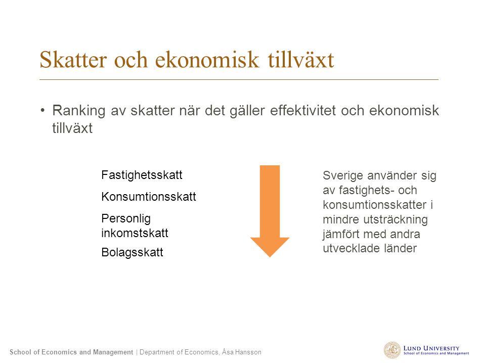 Skatter och ekonomisk tillväxt
