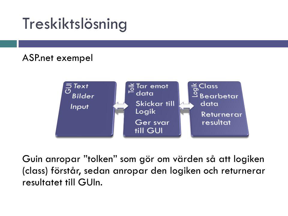 Treskiktslösning ASP.net exempel