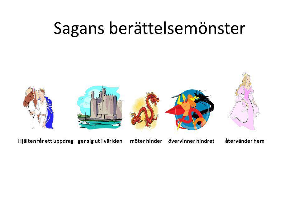 Sagans berättelsemönster
