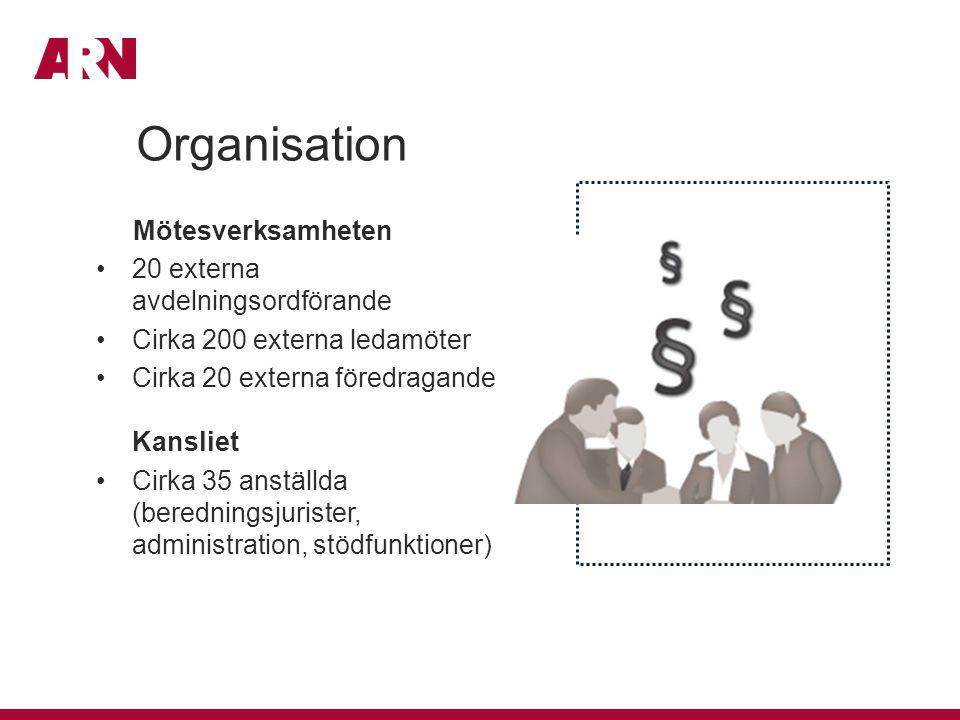 Organisation Mötesverksamheten 20 externa avdelningsordförande