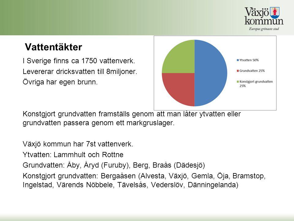 Vattentäkter I Sverige finns ca 1750 vattenverk.