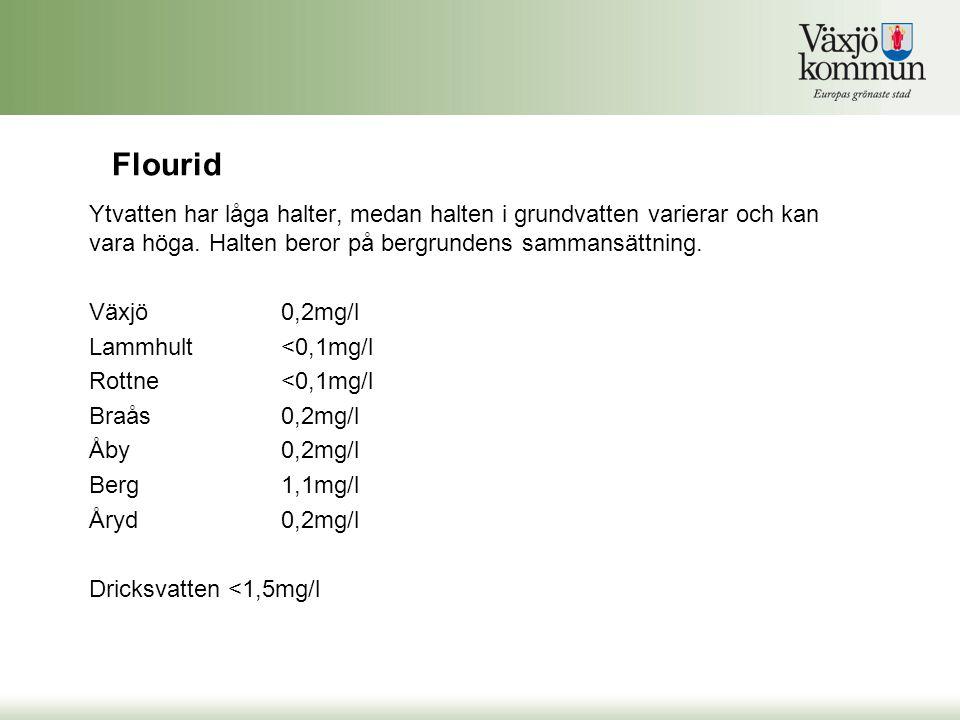 Flourid Ytvatten har låga halter, medan halten i grundvatten varierar och kan vara höga. Halten beror på bergrundens sammansättning.