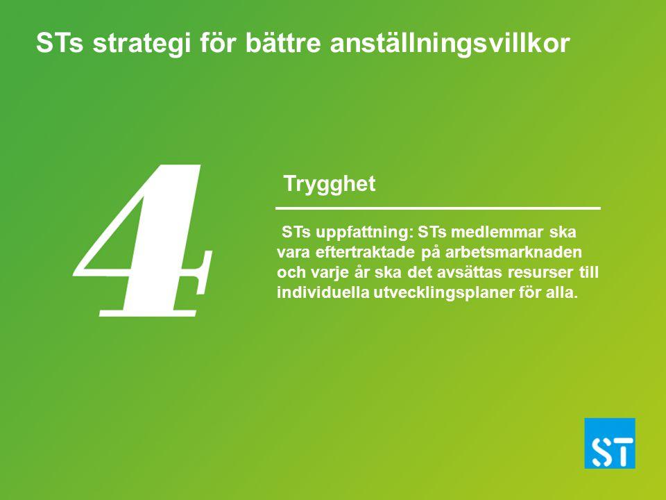 STs strategi för bättre anställningsvillkor