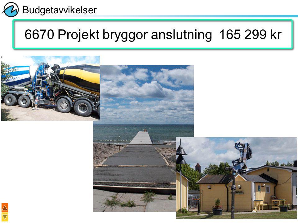 6670 Projekt bryggor anslutning 165 299 kr