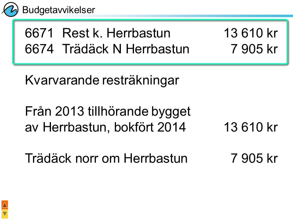 Trädäck N Herrbastun 7 905 kr Kvarvarande resträkningar