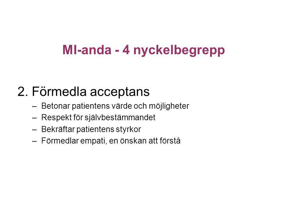 MI-anda - 4 nyckelbegrepp