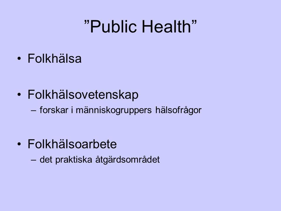 Public Health Folkhälsa Folkhälsovetenskap Folkhälsoarbete