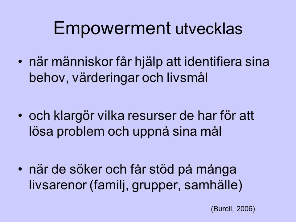 Empowerment utvecklas