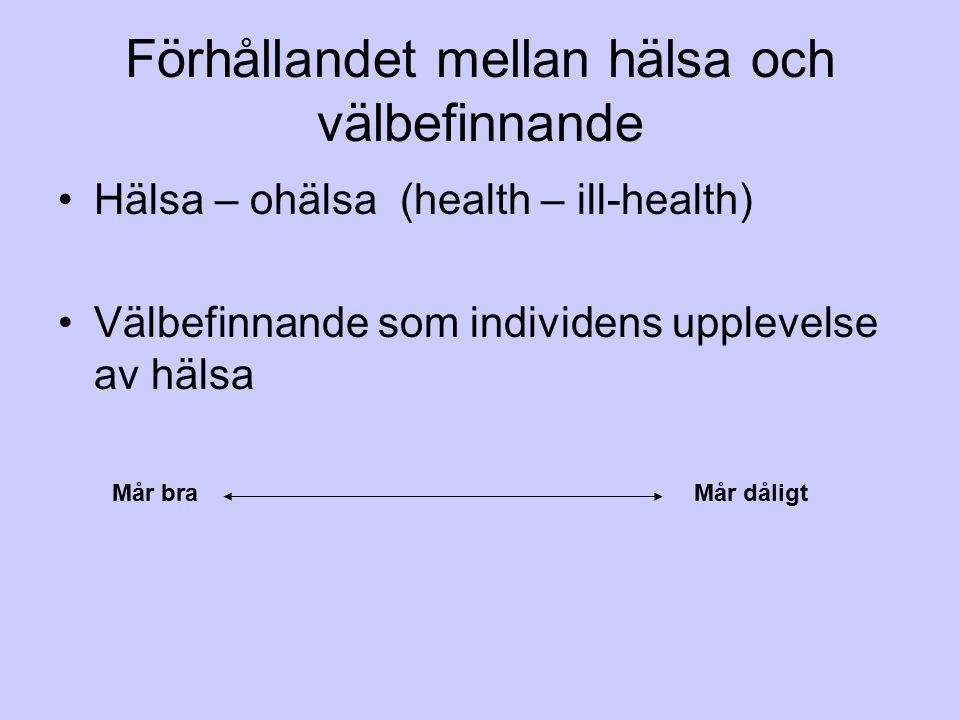 Förhållandet mellan hälsa och välbefinnande