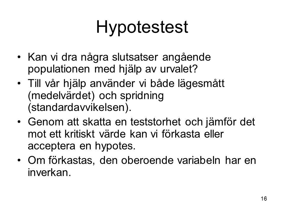 Hypotestest Kan vi dra några slutsatser angående populationen med hjälp av urvalet