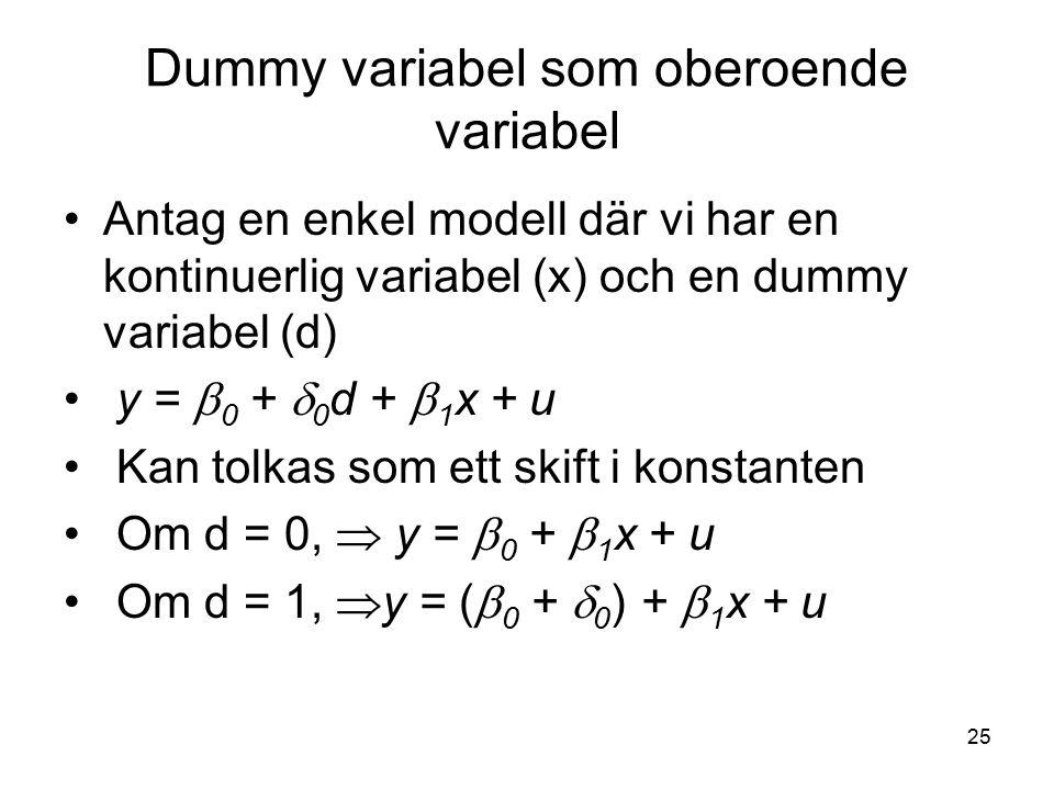 Dummy variabel som oberoende variabel