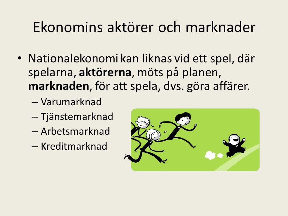 Ekonomins aktörer och marknader