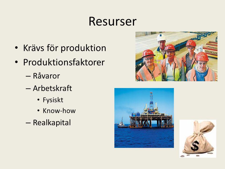 Resurser Krävs för produktion Produktionsfaktorer Råvaror Arbetskraft
