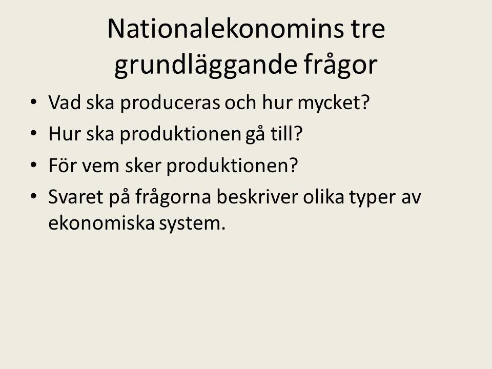 Nationalekonomins tre grundläggande frågor