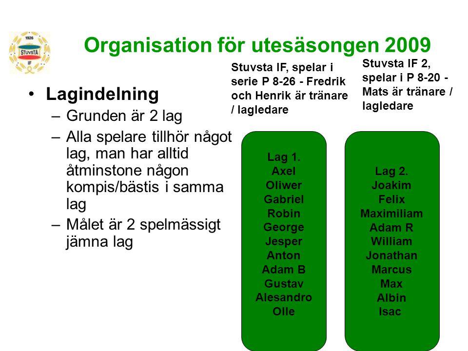 Organisation för utesäsongen 2009