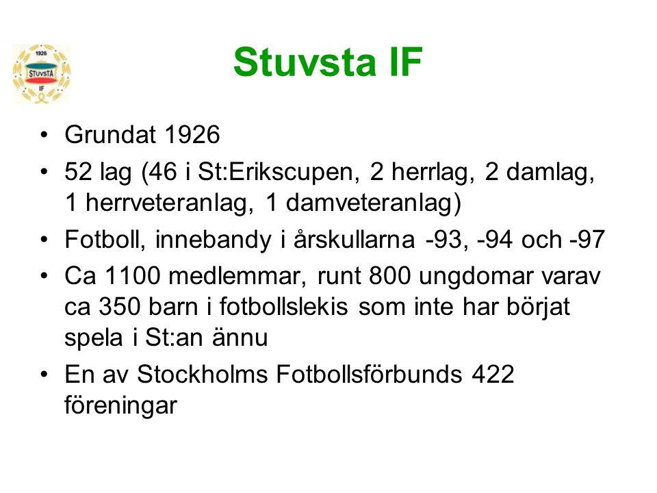 Stuvsta IF Grundat 1926. 52 lag (46 i St:Erikscupen, 2 herrlag, 2 damlag, 1 herrveteranlag, 1 damveteranlag)