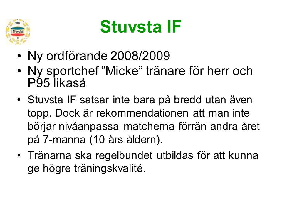 Stuvsta IF Ny ordförande 2008/2009