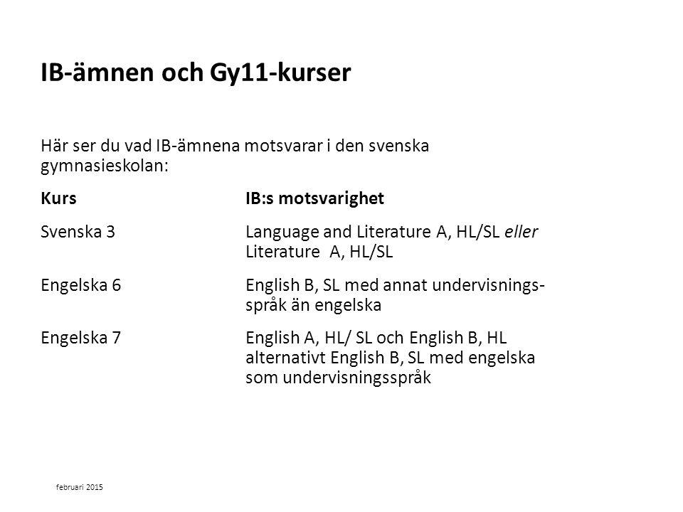 IB-ämnen och Gy11-kurser