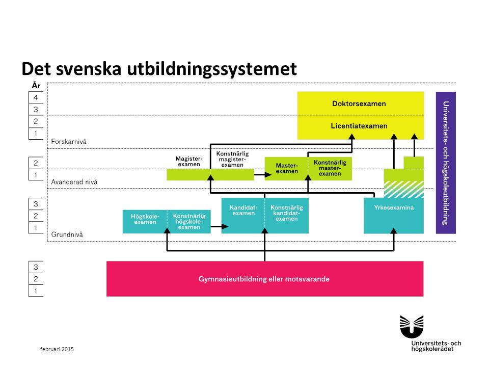 Det svenska utbildningssystemet