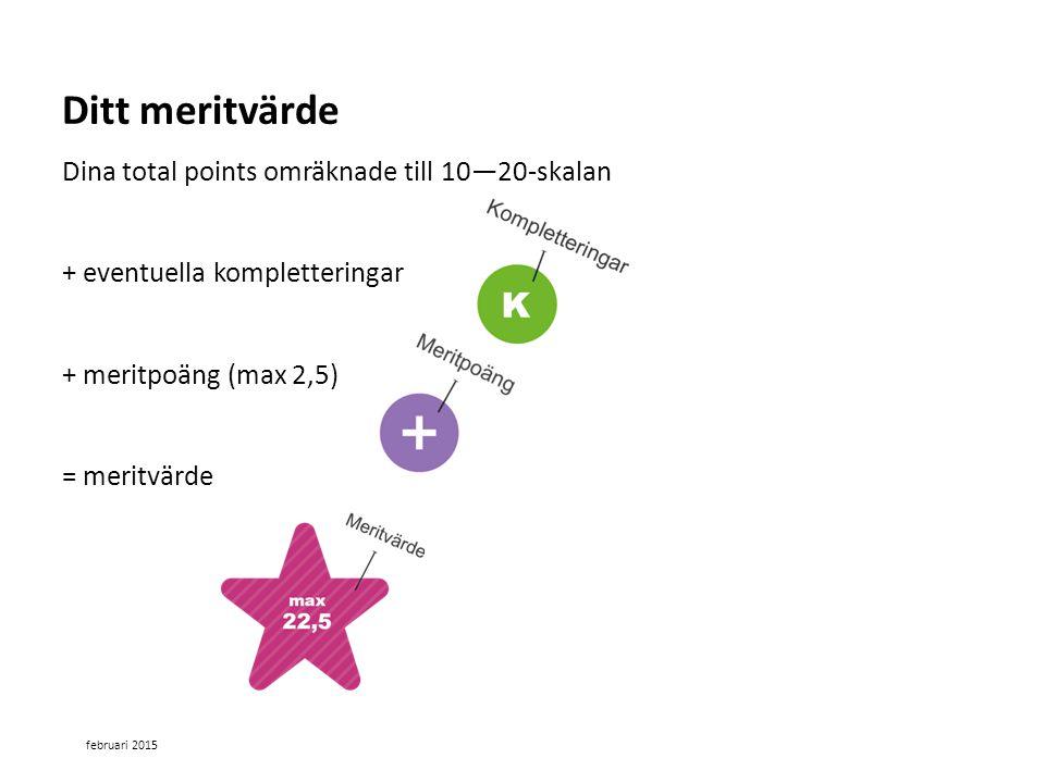 Ditt meritvärde Dina total points omräknade till 10—20-skalan + eventuella kompletteringar + meritpoäng (max 2,5) = meritvärde