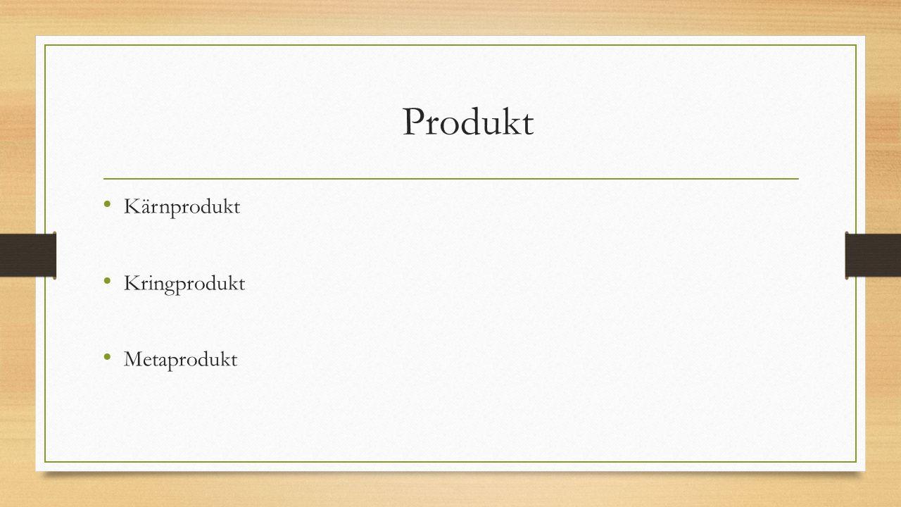 Produkt Kärnprodukt Kringprodukt Metaprodukt