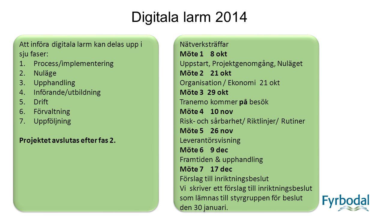 Digitala larm 2014 Att införa digitala larm kan delas upp i sju faser: