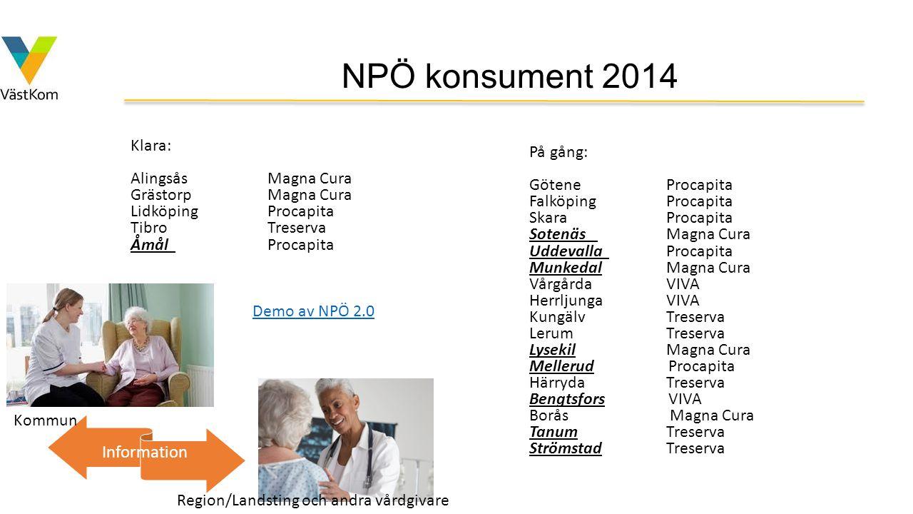 NPÖ konsument 2014 Information Klara: På gång: Alingsås Magna Cura