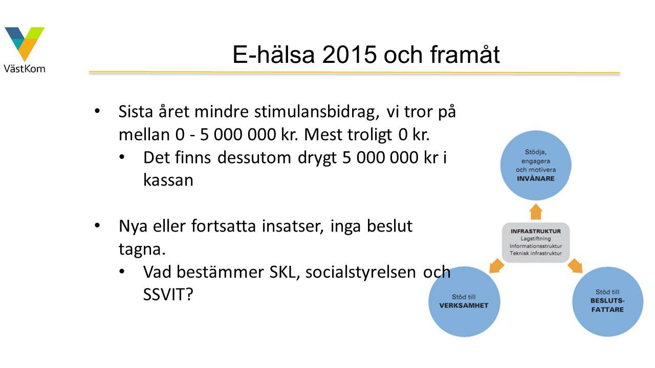 E-hälsa 2015 och framåt Sista året mindre stimulansbidrag, vi tror på mellan 0 - 5 000 000 kr. Mest troligt 0 kr.