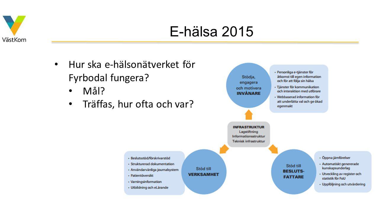 E-hälsa 2015 Hur ska e-hälsonätverket för Fyrbodal fungera Mål