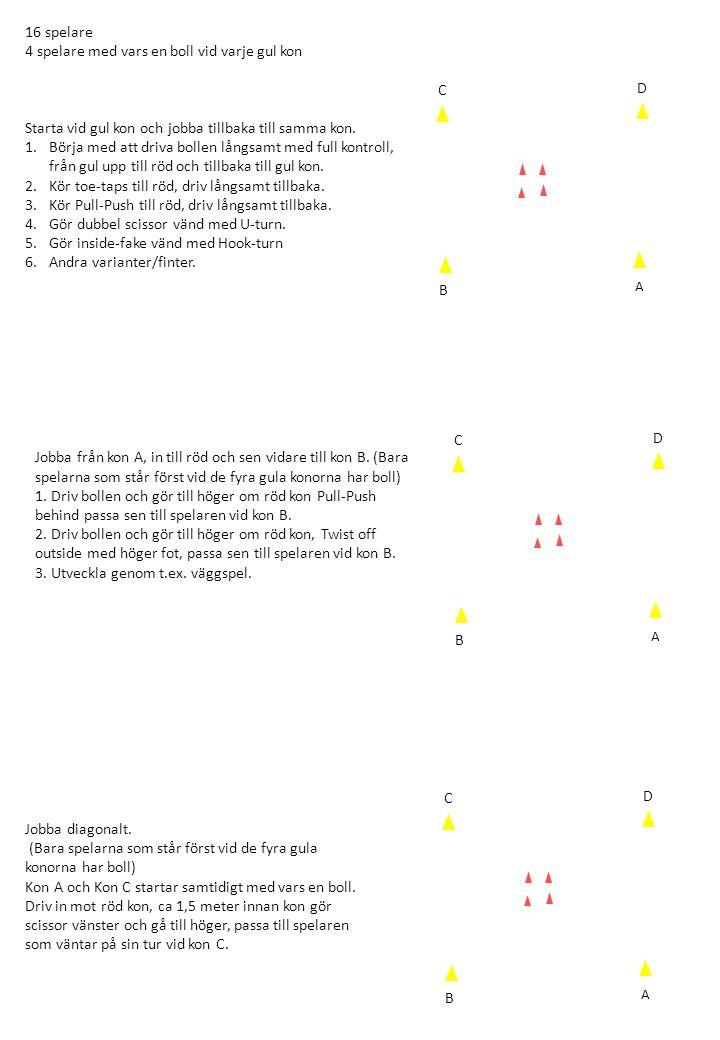 4 spelare med vars en boll vid varje gul kon