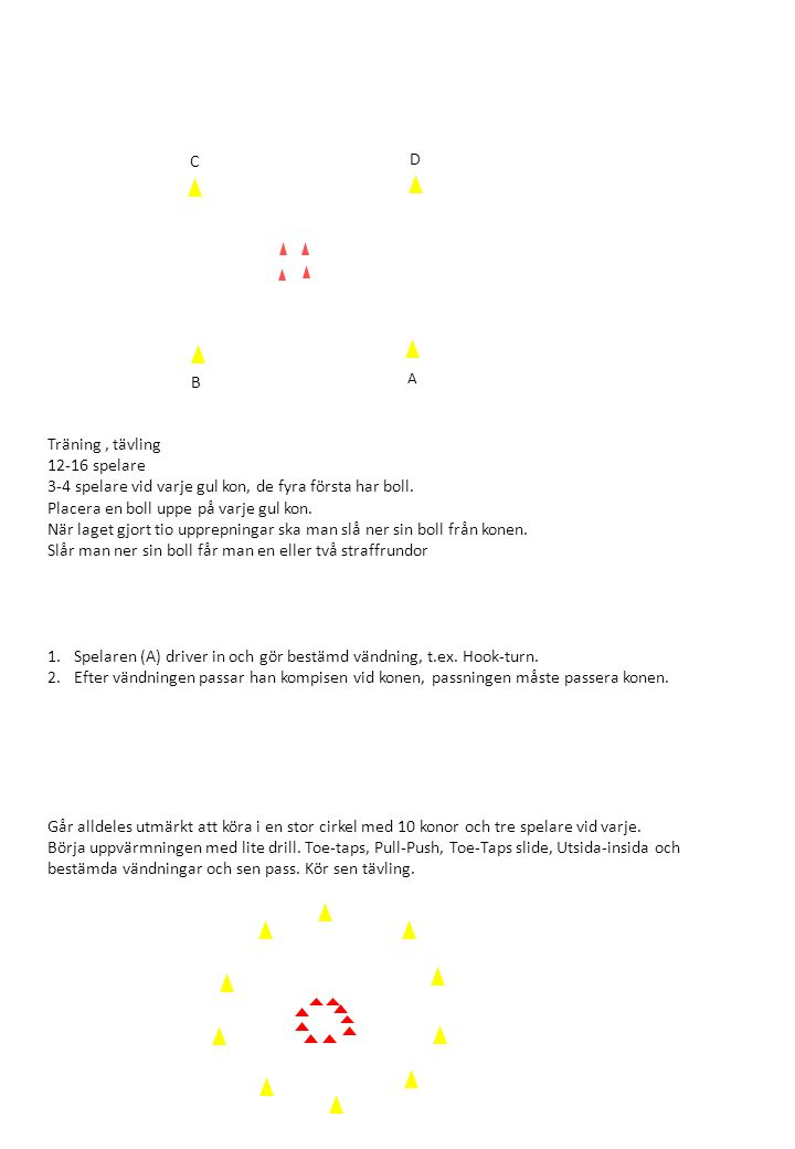 3-4 spelare vid varje gul kon, de fyra första har boll.