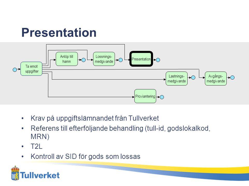 Presentation Krav på uppgiftslämnandet från Tullverket