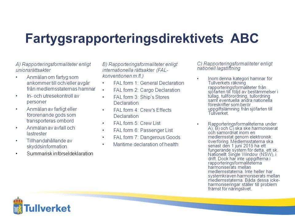 Fartygsrapporteringsdirektivets ABC