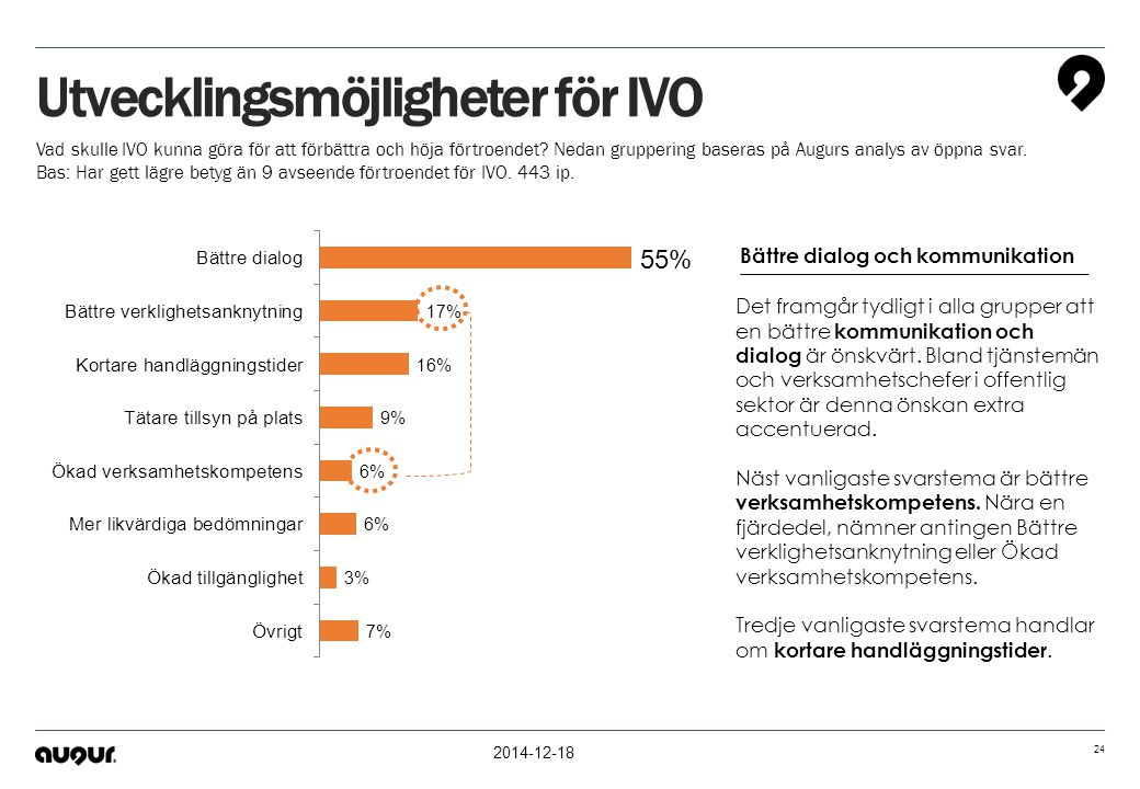 Utvecklingsmöjligheter för IVO