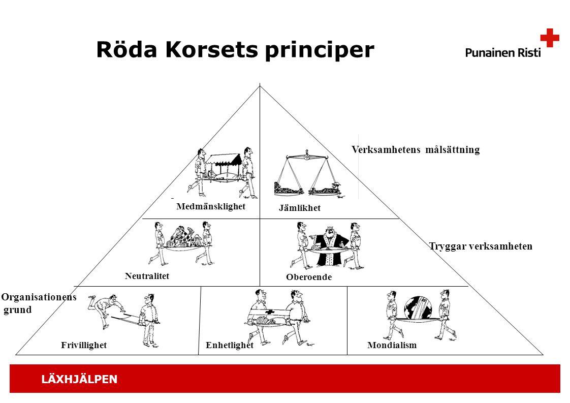 Röda Korsets principer