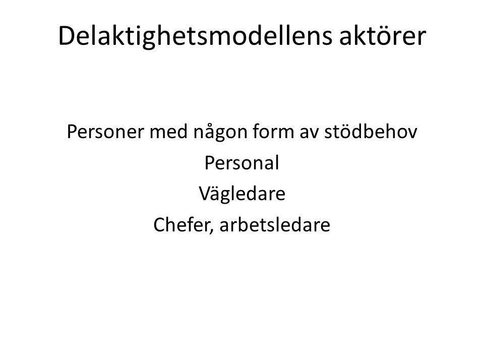 Delaktighetsmodellens aktörer