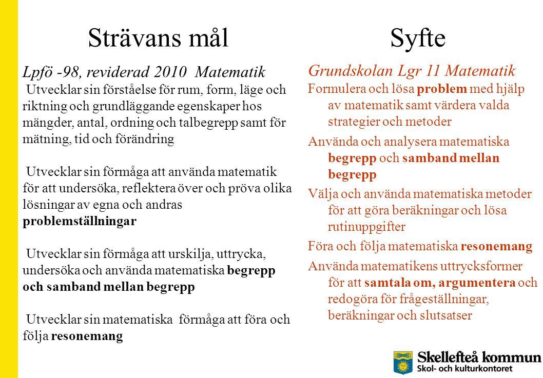Strävans mål Syfte Lpfö -98, reviderad 2010 Matematik