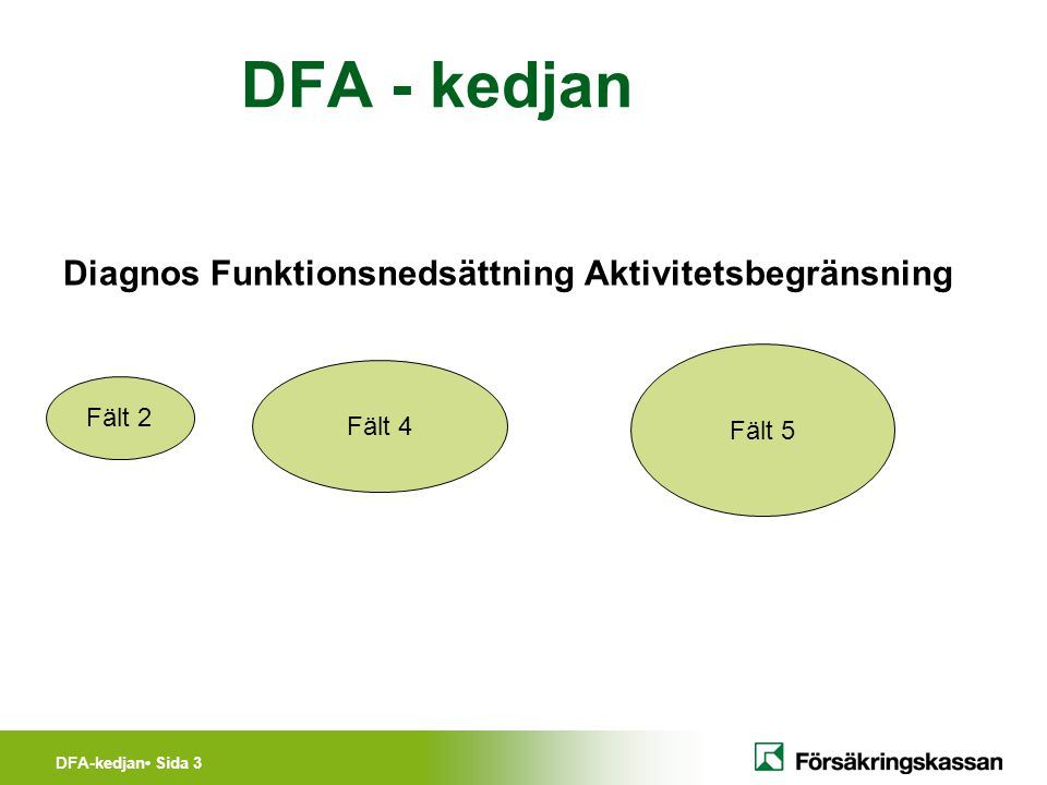 DFA - kedjan Diagnos Funktionsnedsättning Aktivitetsbegränsning Fält 5