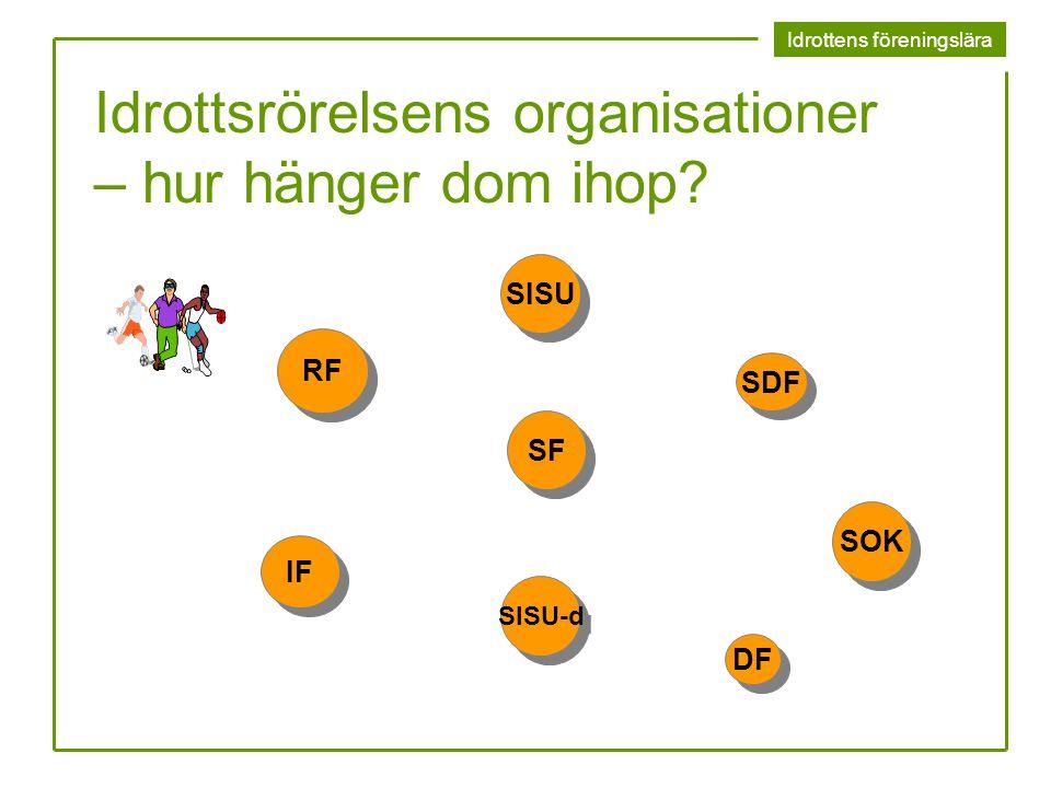 Idrottsrörelsens organisationer – hur hänger dom ihop