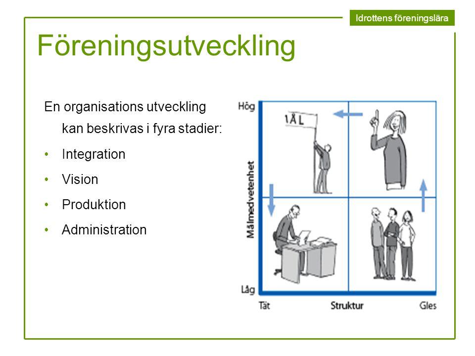 Föreningsutveckling En organisations utveckling kan beskrivas i fyra stadier: Integration. Vision.