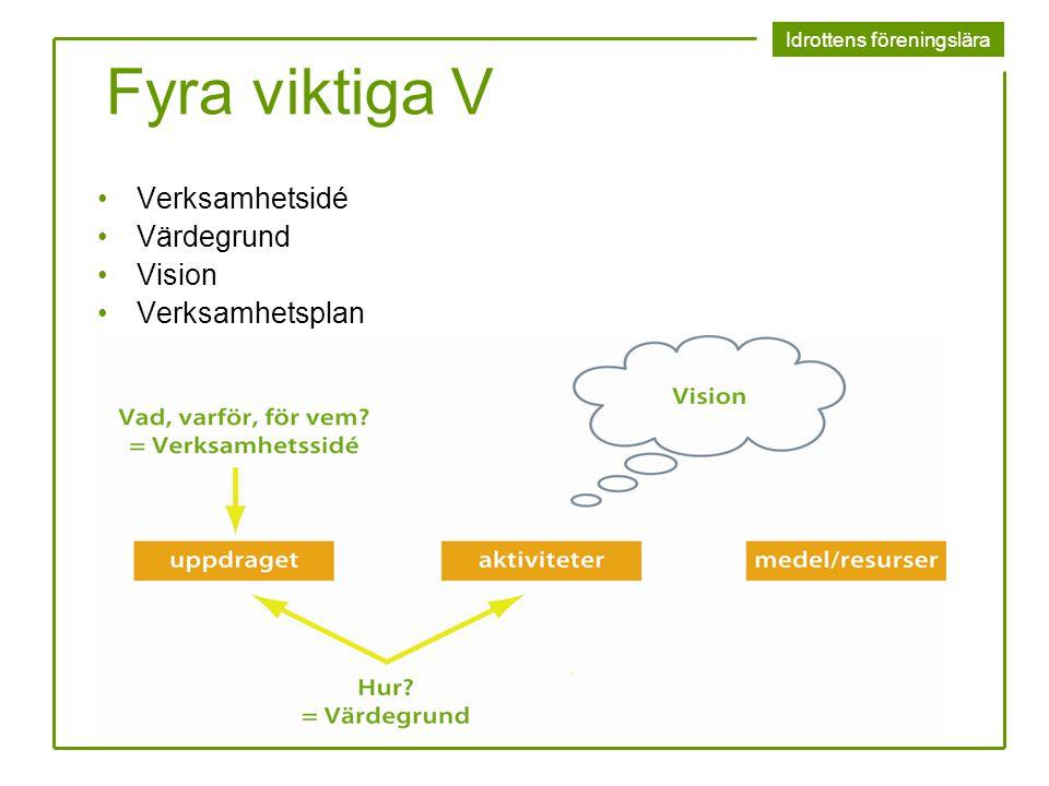 Fyra viktiga V Verksamhetsidé Värdegrund Vision Verksamhetsplan